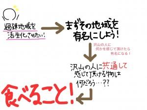 kouhou3-300x225